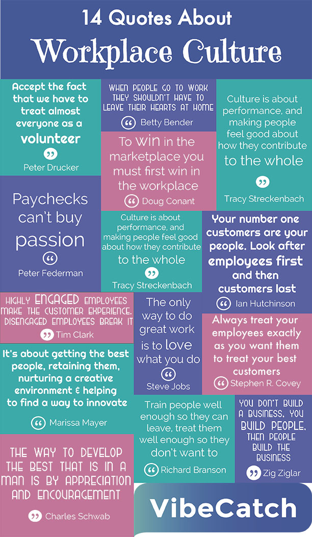 14 Quotes about Workplace Culture (Infographic)